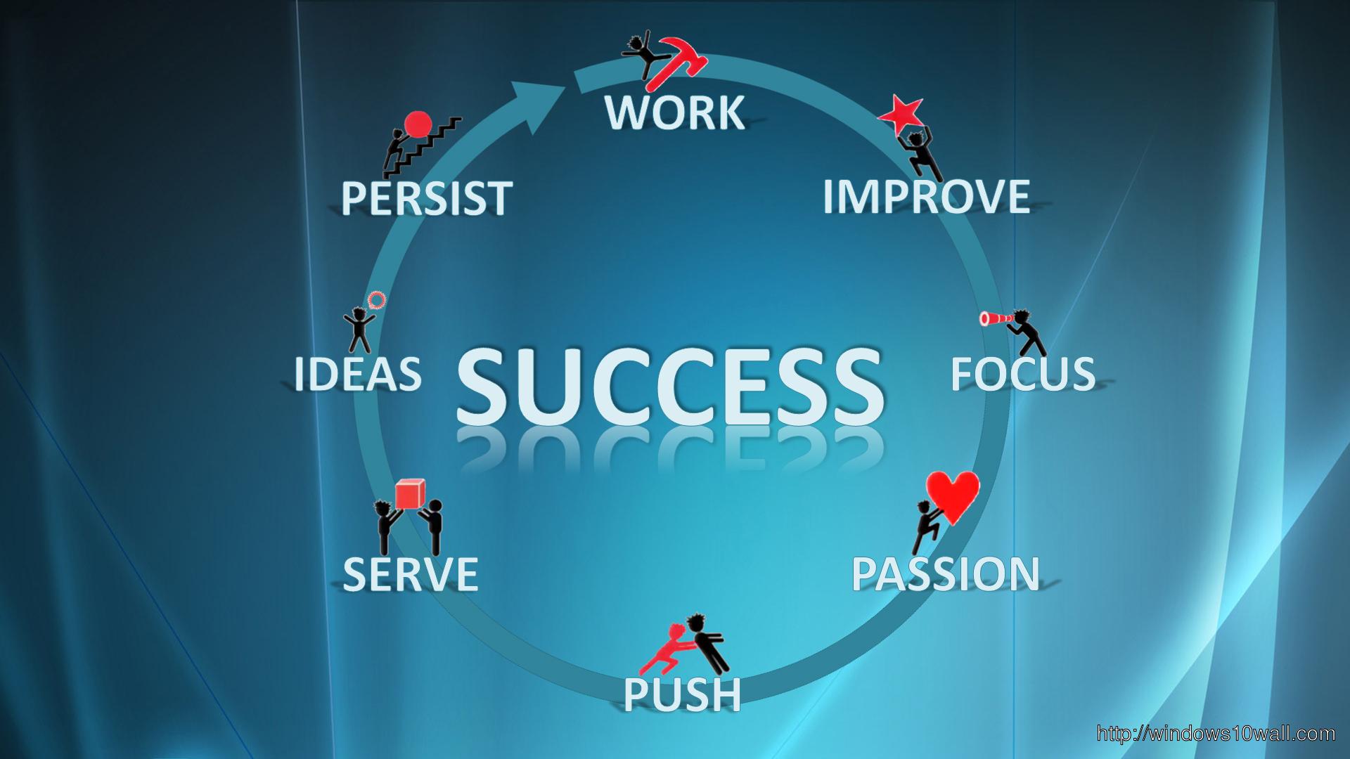 HD Wallpaper for Secrets of success in 8 words