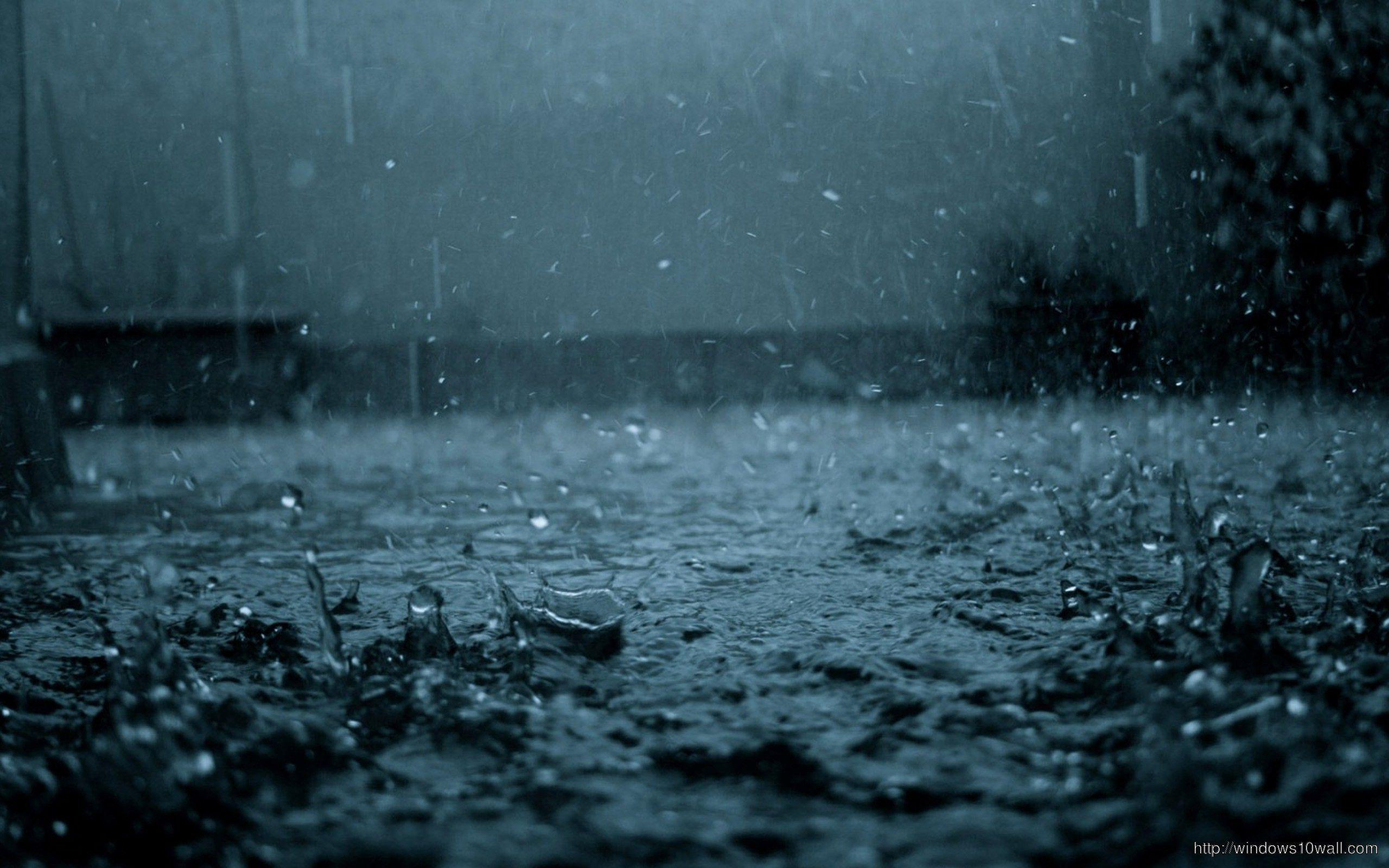 Rain Drops Hd Wallpaper Windows 10 Wallpapers