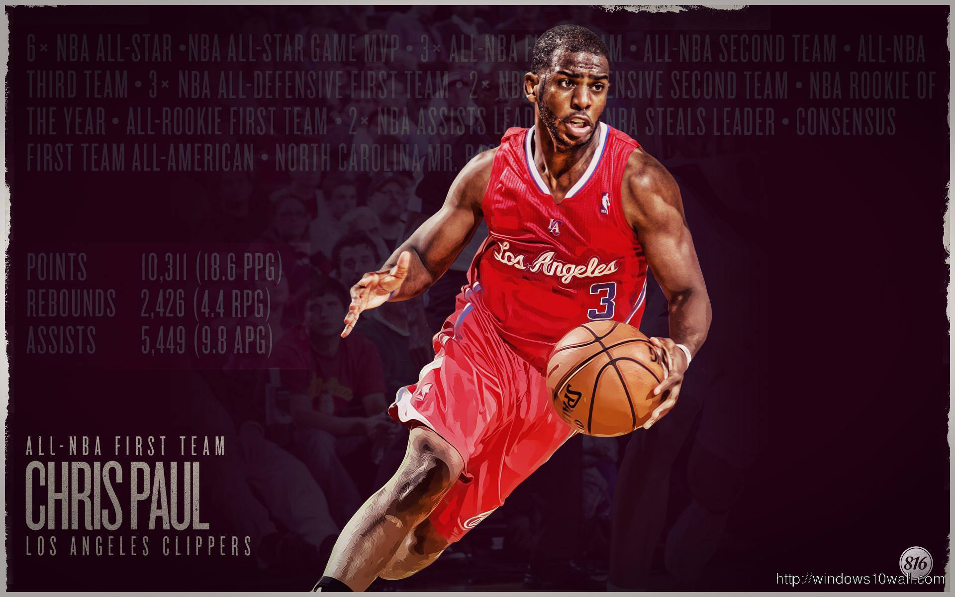 Nba basketball wallpaper 2013